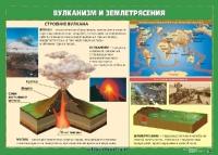 Карта Вулканизм и землетрясения. Отраслевая структура хозяйства России